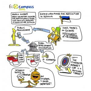 fi-compass illustration